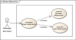 hrvisi-ucdiagram-medewerker